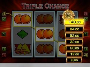 Merkur Triple Chance Risikoleiter